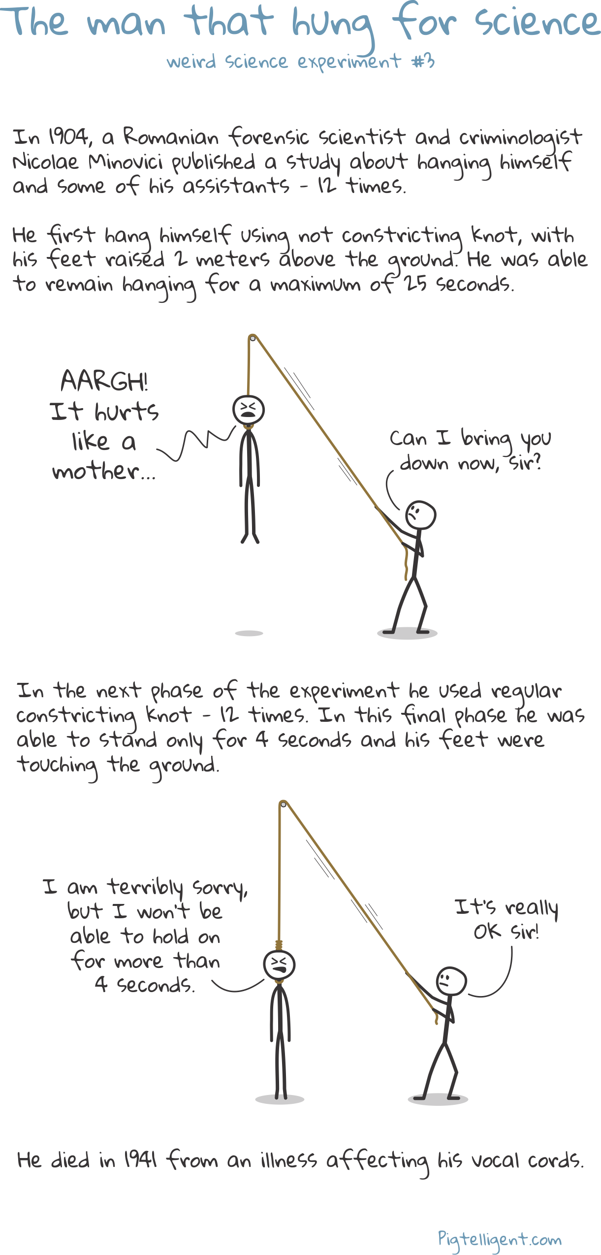 The man that hung for science - weird science experiment no. 3