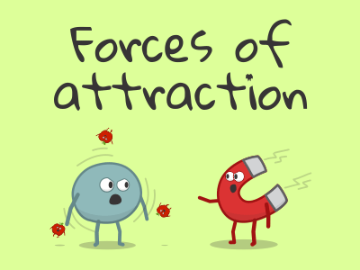 Forces of attraction